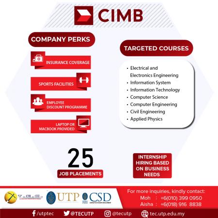 CIMB-02