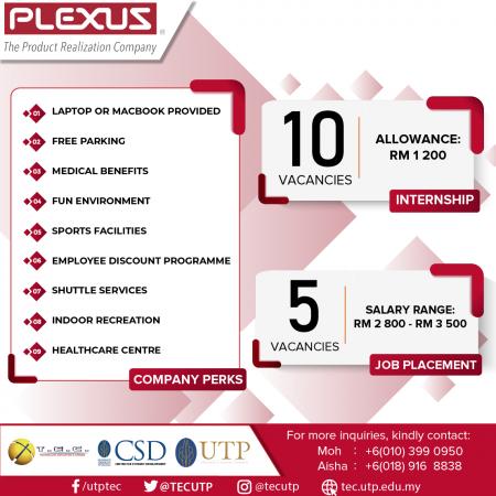 Plexus-02